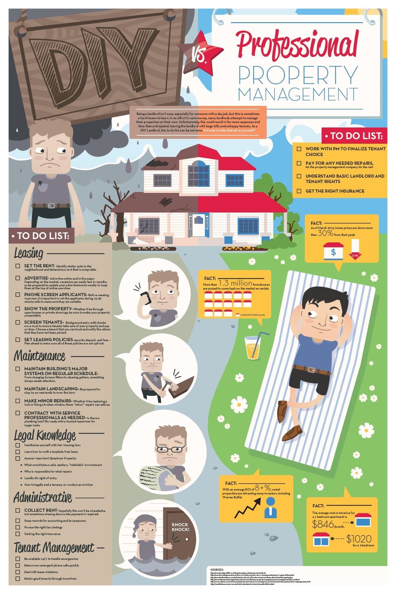 Keyrenter Denver Property Management - Illustration